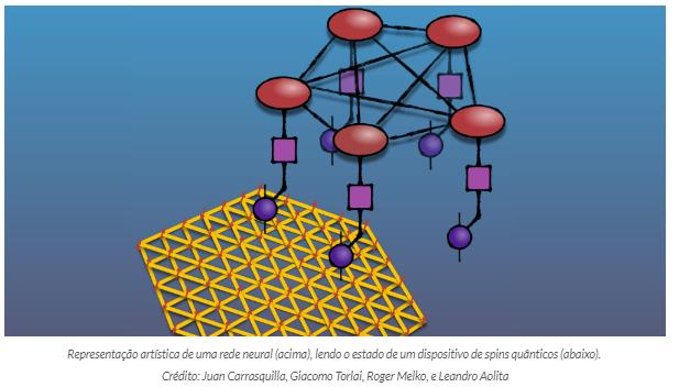 Imagem de notícia sobre os sistemas quânticos