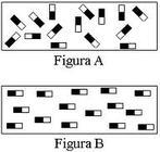 A imagem representa os dipolos desalinhados e dipolos alinhados de um material magnético. <br /> Palavras-chave: Elétrons. Dipolos. Ímã. Magnetismo.
