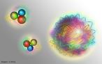 As partículas que formam o núcleo atômico (esquerda) são formadas por quarks (partículas de matéria) e glúons (partículas de força). Uma bola de glúons (direita) é formada inteiramente por glúons, ou seja, é força