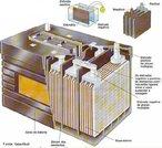 A bateria fornece a eletricidade ao sistema de ignição, ao motor de arranque, às luzes, ao painel e ao restante dos equipamentos elétricos do carro. A bateria é um elemento essencial para o armazenamento da energia necessária para o arranque do motor e o funcionamento das luzes, quando aquele está parado. A sua capacidade é medida em amperes/hora. <br /><br />  Palavras-chave: Eletricidade, energia, amperes, reservatório, corrente, elétrica.