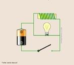 A imagem apresenta um circuito elétrico de corrente contínua em paralelo devido a posição das duas resistências. Observando que uma lâmpada é um tipo de resistência. <br /><br />  Palavras-chave: Circuito elétrico, resistência elétrica, corrente contínua, eletricidade.