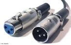 Os conectores XLR são usualmente utilizados para as conexões de microfones, possuem três pinos blindados e são dotados de trava, também são conhecido como Cannon Connector. <br /><br />  Palavras-chave: Eletromagnetismo, conectores, tecnologia, dispositivos, circuitos, microfones, áudio, ondas.