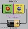 O diodo é o mais simples dispositivo eletrônico semicondutor existente e de ampla aplicação na área de eletrônica. <br /><br />  Palavras-chave: Eletromagnetismo, luz, diodo, semicondutor, elétrons, energia, eletrônica.