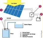 Energia solar é aquela proveniente do Sol (energia térmica e luminosa). Esta energia é captada por painéis solares, formados por células fotovoltáicas, e transformada em energia elétrica ou mecânica. A energia solar também é utilizada, principalmente em residências, para o aquecimento da água.  <br /><br />  Palavras-chave: Luminosidade, energia, fontes, mecânica, elétrica, térmica.