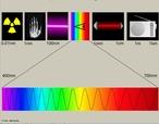 O espectro eletromagnético fornece a classificação de ondas eletromagnéticas de acordo com sua frequência. Em ordem crescente, as ondas eletromagnéticas variam de ondas de rádio, microondas, infravermelho, luz visível, ultravioleta, raios X e raios gama. <br /><br />  Palavras-chave: Eletromagnetismo, espectro eletromagnético, eletricidade, ondas, luz, frequência, microondas, infravermelho, visível, ultravioleta, raios X, raios Gama.
