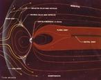 Esquema da magnetosfera terrestre. <br /><br />  Palavras-chave:  Astronomia, Sol, Terra, magnetosfera, espaço, gravitação universal, vento solar, prótons, cometa, aurora, elétrons, tempestade magnética, plasma.