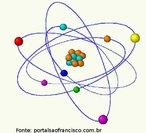 Em 1916, o físico alemão Arnold Sommerfeld acrescentou órbitas elípticas ao modelo atômico de Bohr.  <br /><br />  Palavras-chave:  Atomicidade, física, moderna, Bohr, Sommerfeld, partículas, nêutron, elétrons, prótons.
