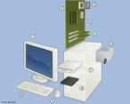 1- Monitor, 2- Placa-mãe, 3- Processador, 4- Memória RAM, 5- Placas de rede, som, vídeo, fax..., 6- Fonte de energia, 7- Leitor de CDs e/ou DVDs, 8- Disco rígido (HD), 9- Mouse, 10- Teclado.  <br /><br /> Palavras-chave: Computador, memória, processamento, dados, tecnologia, máquina, cálculo, lógica, capacidade, ondas, ondas digitais.