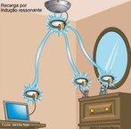 """A eletricidade, quando viaja em uma onda eletromagnética, pode criar um túnel de uma bobina para a outra, desde que tenham a mesma frequência de ressonância. Este processo é chamado de """"transferência não radiativa de energia"""", já que envolve campos estacionários em volta das bobinas, em vez de campos que se espalham em todas as direções.  <br /><br /> Palavras-chave: Eletricidade, ressonância, energia, bobinas, dispositivos."""