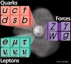 A definição sobre o bóson de Higgs terá que esperar até que o LHC volte a funcionar, em 2015 - mas há a possibilidade de que o LHC não consiga responder definitivamente a questão. <br /> Palavras-chave: Bósons, Física de partículas, massa