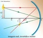 AÉ uma superfície esférica que apresenta na parte interna o seu lado refletor. A natureza e a posição da imagem serão determinadas pelo cruzamento efetivo dos raios emergentes ou por seu prolongamento. Quando o objeto se encontra além do centro de curvatura, têm-se uma imagem real, invertida e menor que o objeto.    <br /><br />  Palavras-chave: Ótica, espelhos, imagem, objeto, esférico, raios, real.