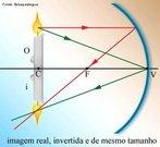 É uma superfície esférica que apresenta na parte interna o seu lado refletor. A natureza e a posição da imagem serão determinadas pelo cruzamento efetivo dos raios emergentes ou por seu prolongamento. Quando o objeto se encontra sobre o centro de curvatura, têm-se uma imagem real, invertida e de mesmo tamanho que o objeto. <br /><br /> Palavras-chave:  Ótica, espelhos, imagem, objeto, esférico, raios, real, invertida, igual.