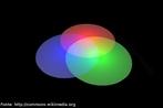 Ao misturar cores primárias podemos obter qualquer cor do espectro. <br /><br /> Palavras-chave: Eletromagnetismo, luz, freqüência, cores.
